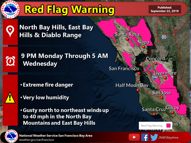 Red Flag Warning in Effect for Marin County